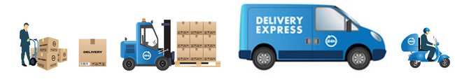 Güterverkehr Lieferwagen