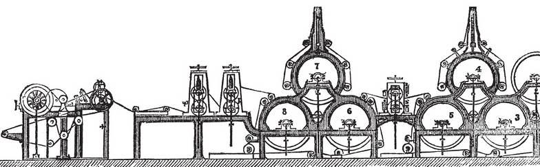 Historische Maschinen